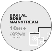 DigitalGoesMainstream