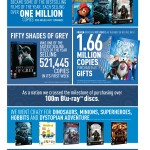 FindAnyFilm 2015 Year End_Consumer Infographic Final