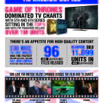FindAnyFilm 2016 Infographic
