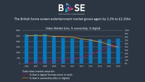 Market Trends 2006-2016